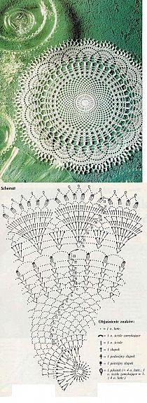Large collection of crochet charts | Crochet Doilies, Mandalas ...