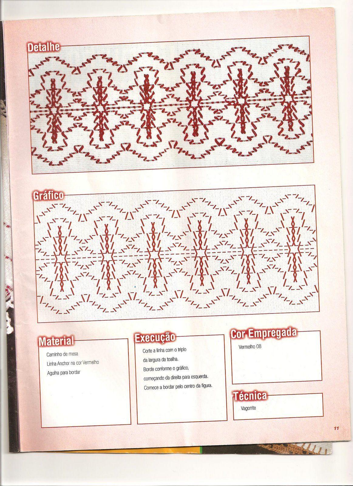 agulhas magicas e artes: Gráficos de Vagonite | Bordados | Pinterest ...