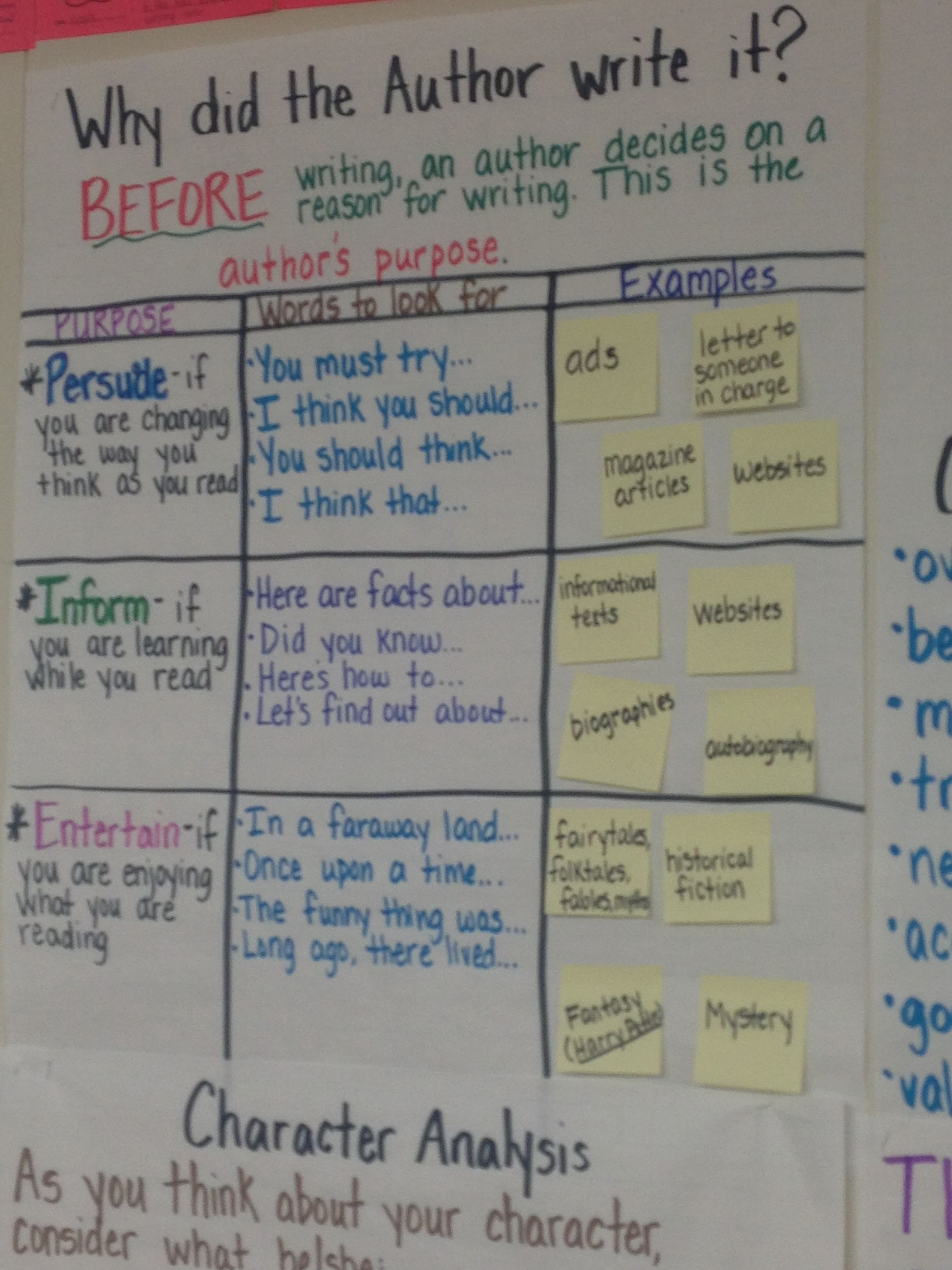 Author S Purpose Lesson Plan Ideas Though I Would Put