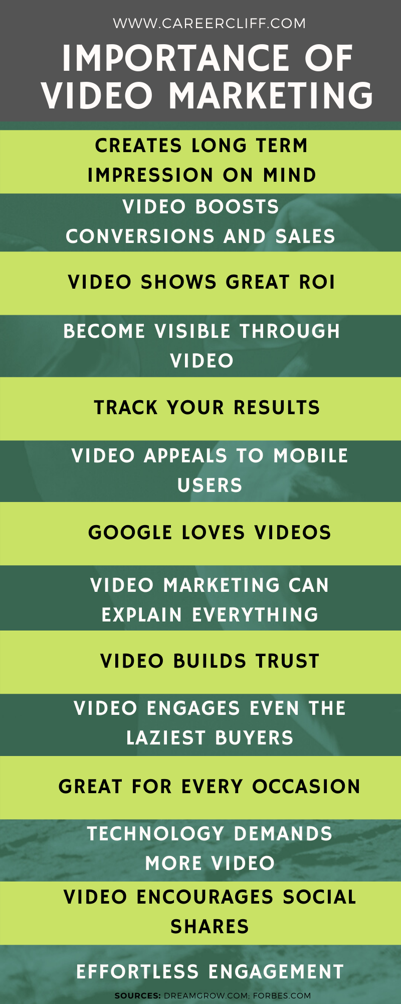 importance of video marketing importance of visual content the importance of video marketing
