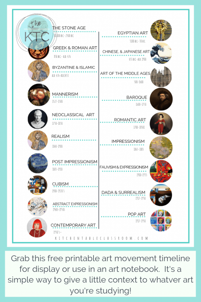 Photo of Teaching Art History through Children's Literature with Free Art Timeline for Kids