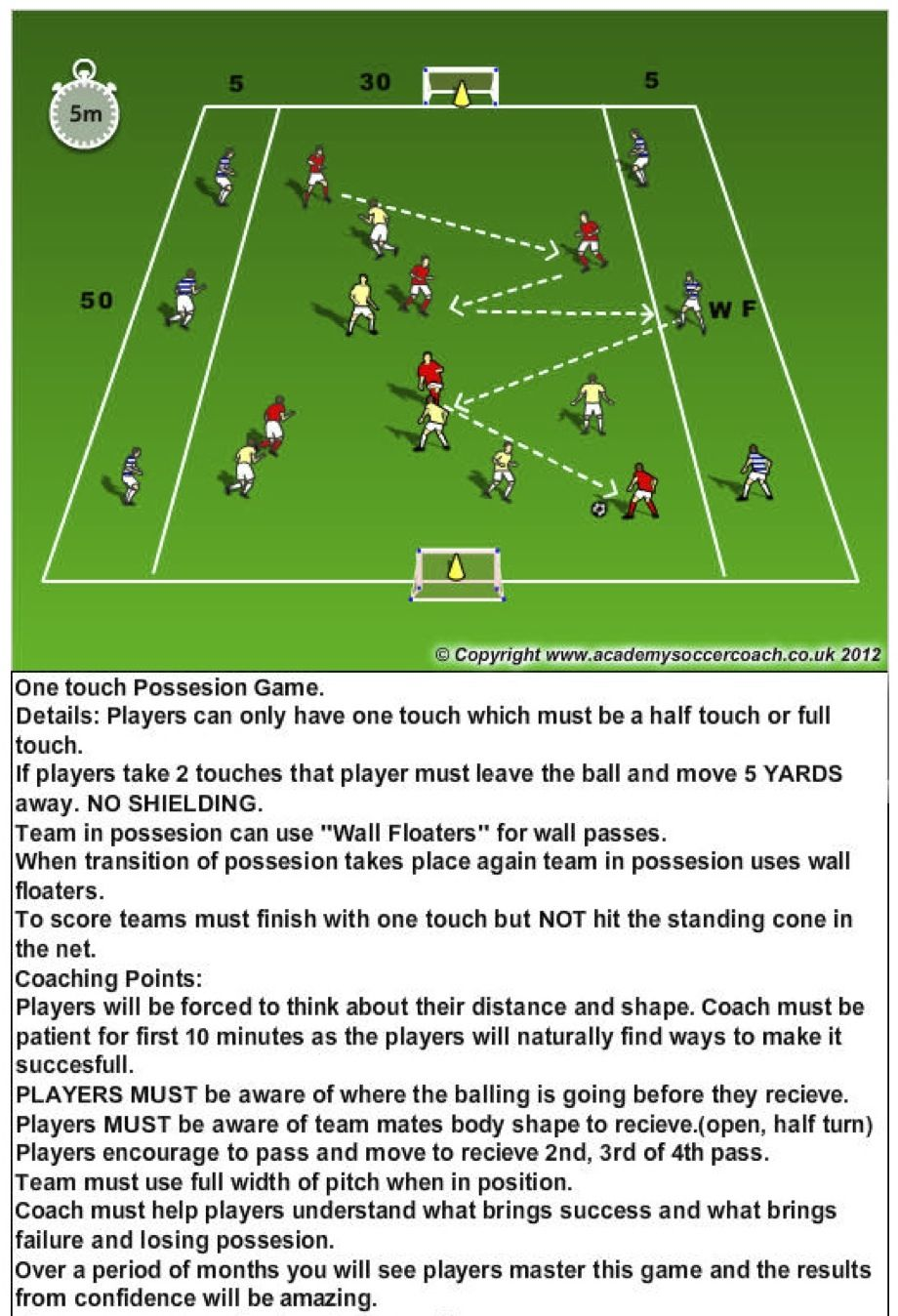 Guest session by simon cooper manchester city fc academy