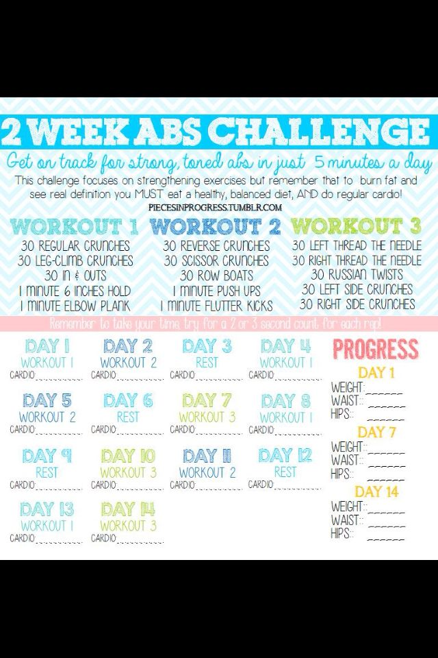 Two week ab challenge- Exercise Plans, Workout Challenge, 2 Week Challenge,  Two