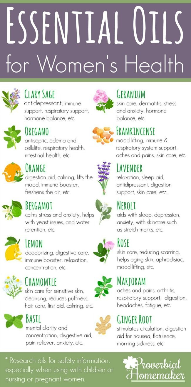 Essential Oils for Women's Health (FREE Coupon Code!) – Proverbial Homemaker