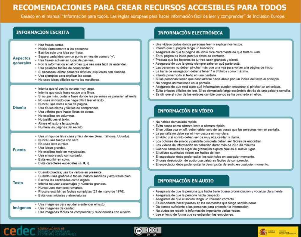 Recursos Accesibles Para Todos Recomedaciones De Lectura Fácil Cedec Lectura Facil Lectura Estrategias De Enseñanza