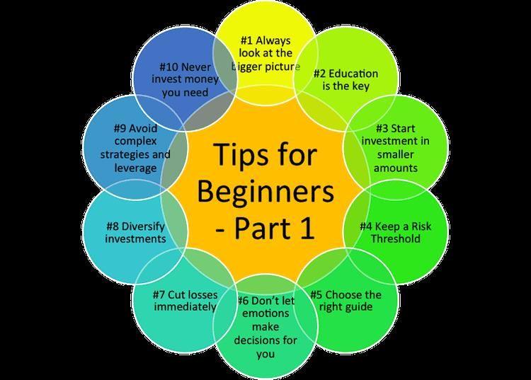 Stock Market Advice Guide for Beginners Share Tips