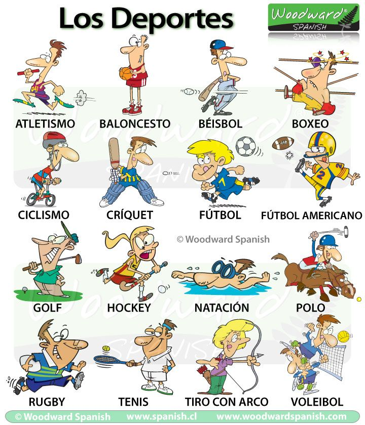Sports In Spanish Spanish Vocabulary Spanish Activities Teaching Spanish