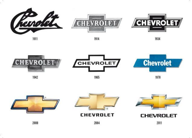 Logos For Cool Chevy Logos Drawings Chevy Trucks Car Logos Chevy