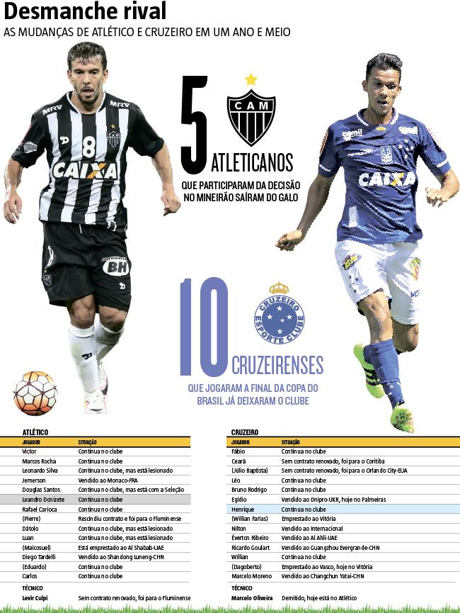 O Maior Classico Mineiro Volta A Tona Em Belo Horizonte Neste Domingo Pelo Campeonato Brasileiro Em Baixa Na Competicao Atletico Cruzeiro Atletico Coritiba
