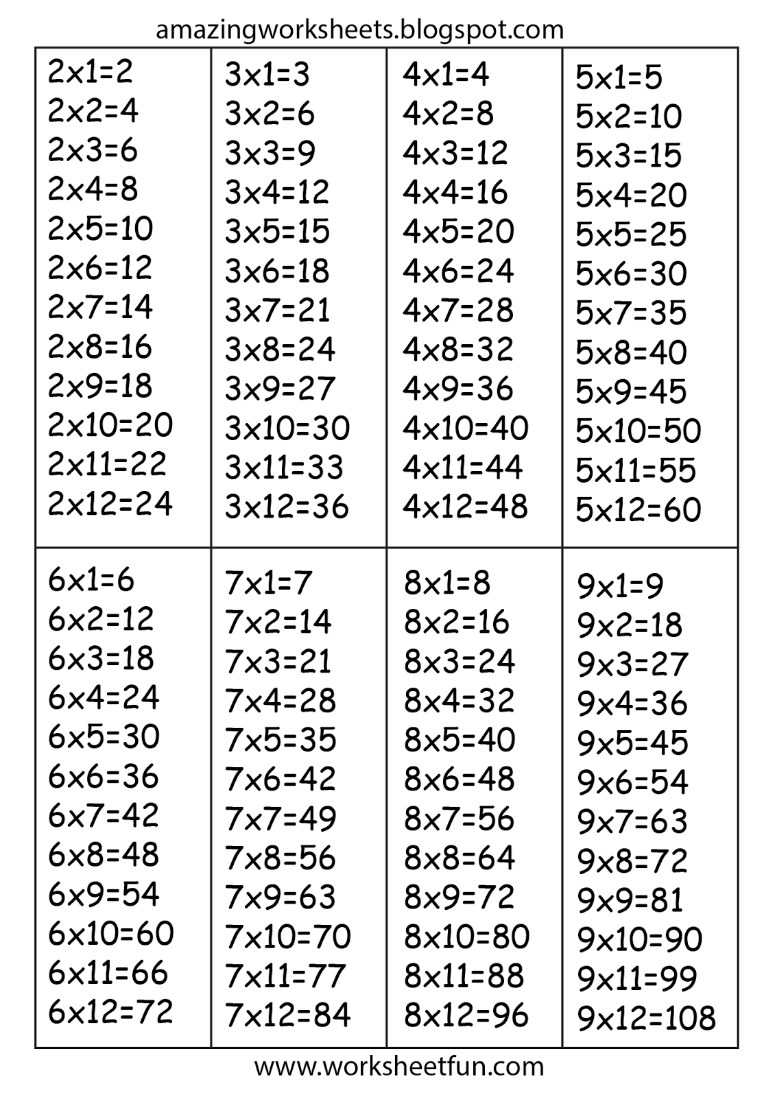 2 Times Table Sheet Times Tables
