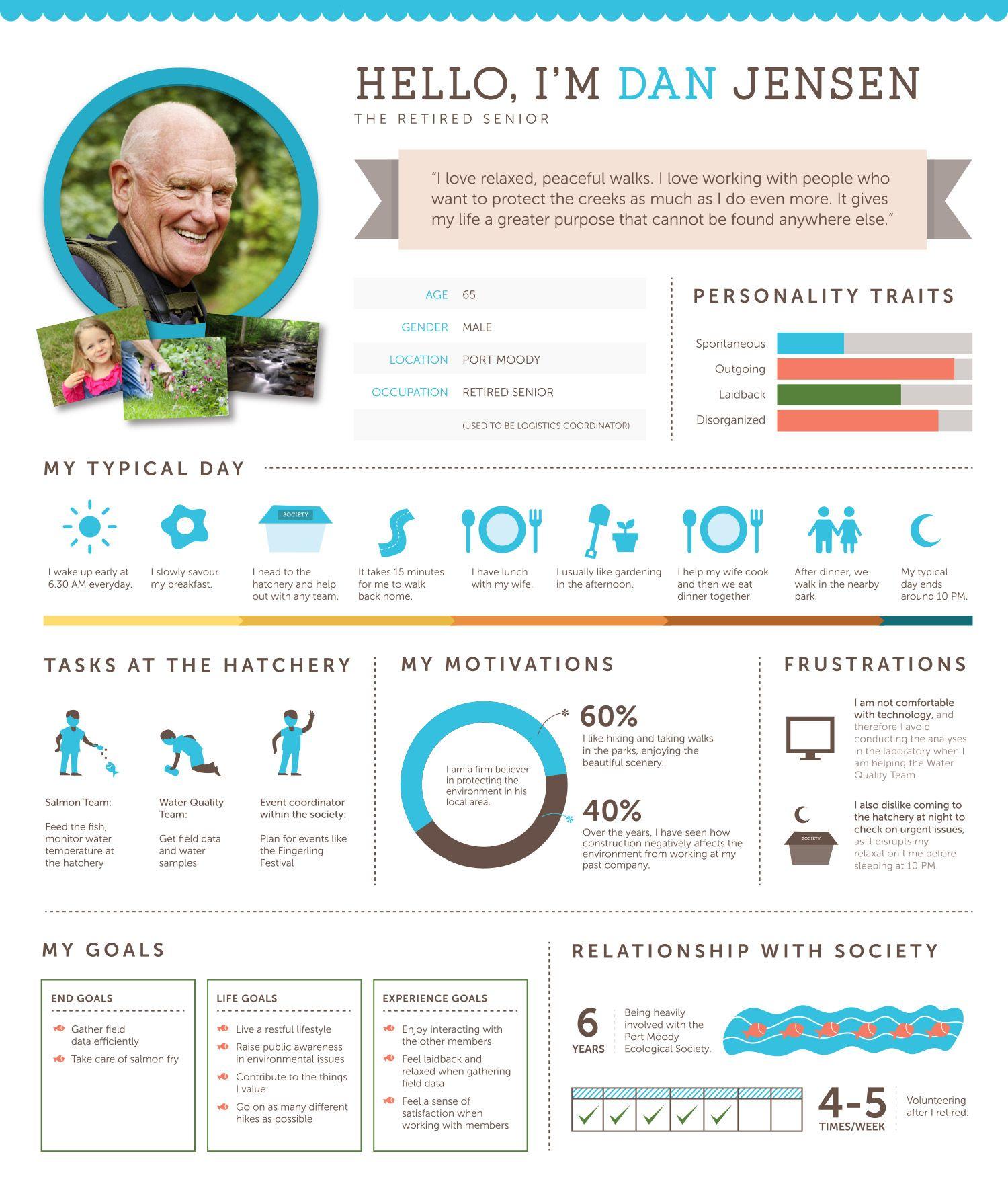personas scenari infographic