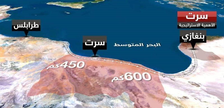 خط أحمر ما أهمية محور سرت الجفرة في ليبيا
