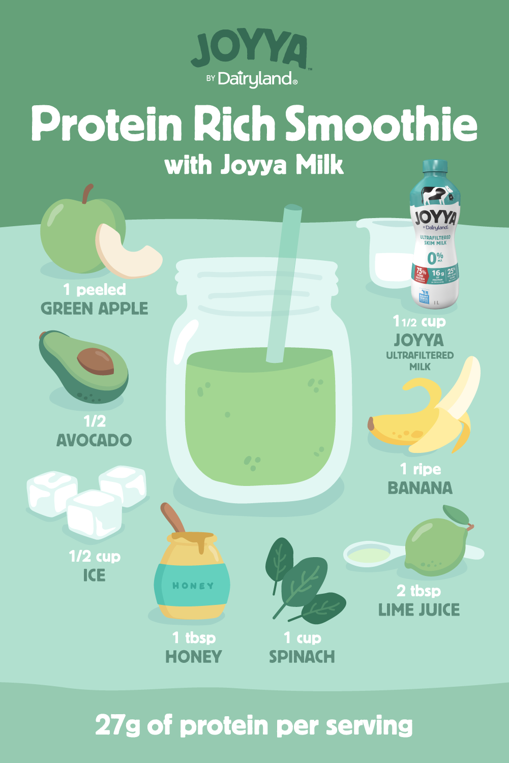 Ultra Green Smoothie Joyya Recipe Protein Rich Smoothies Smoothie Recipes Healthy Healthy Smoothies