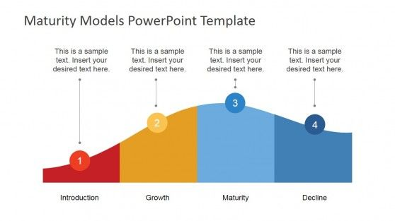 Product Life Cycle Model Powerpoint Diagram Product Life Models