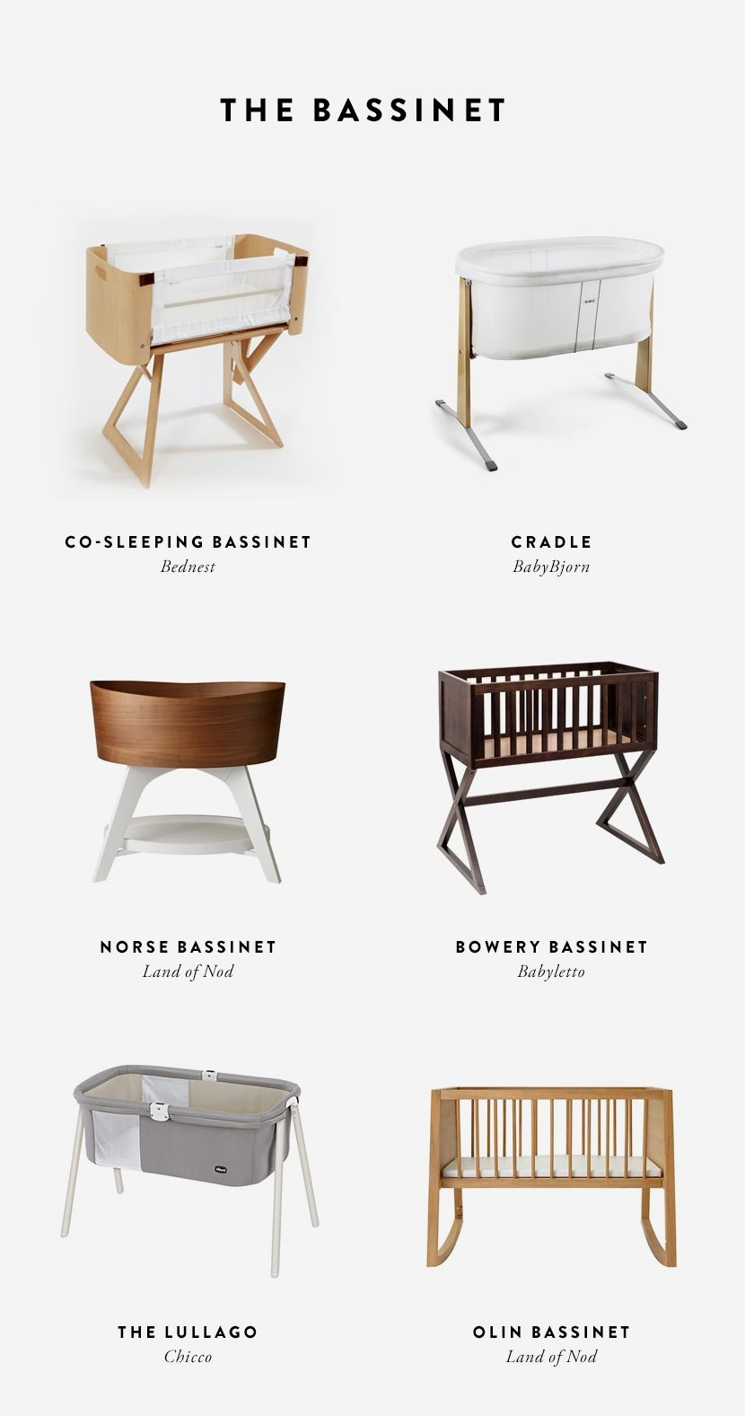 Top 10 Cheap Bassinets For Your Baby Baby Bassinet Bassinet