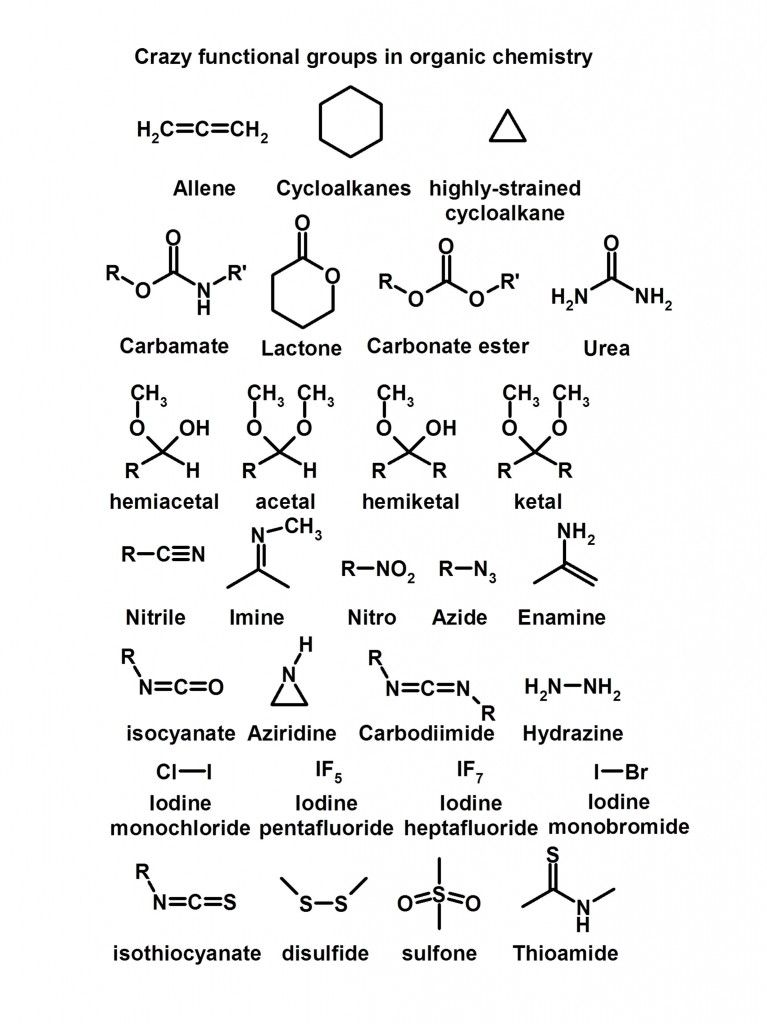 34++ Organic compounds worksheet Free Download