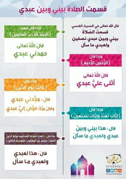 قسمت الصلاة بيني و بين عبدي Islam Facts Islamic Phrases Learn Islam