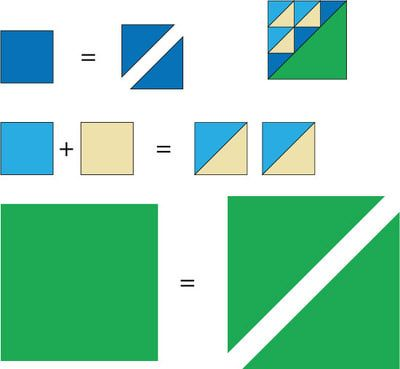 Learn How to Calculate Yardage to Make a Quilt