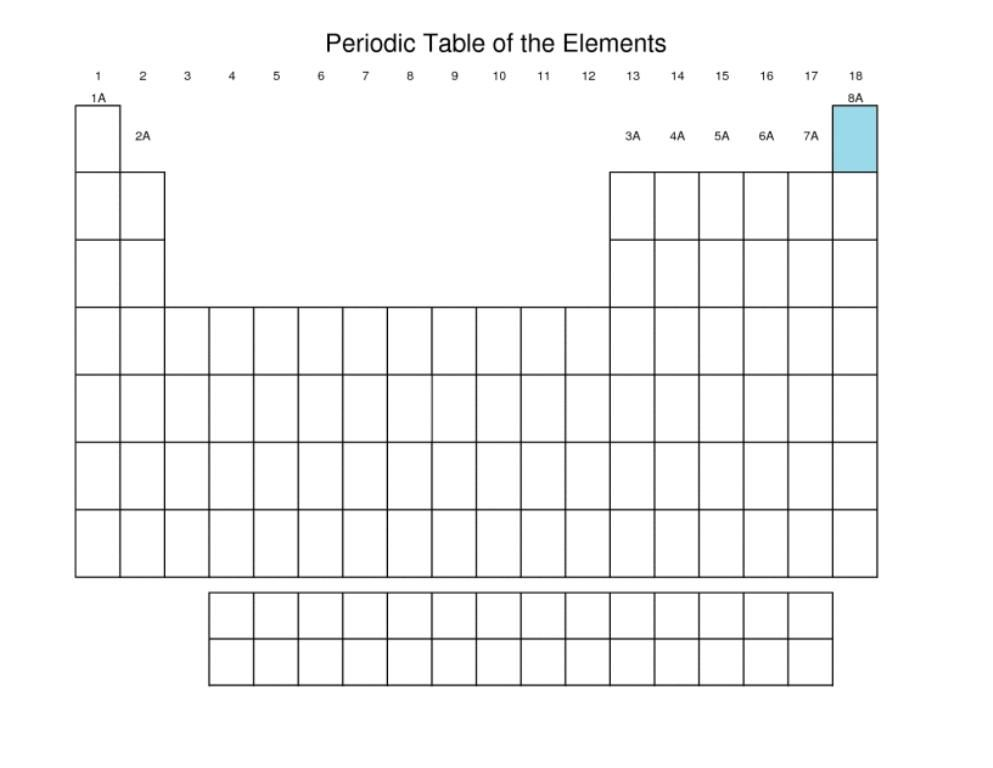 Periodic Table Blank Template #BlankPeriodicTable - excel spreadsheets templates