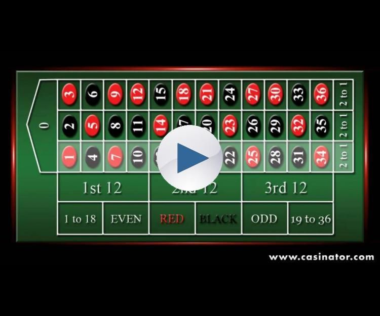 How to play roulette play roulette casino games roulette