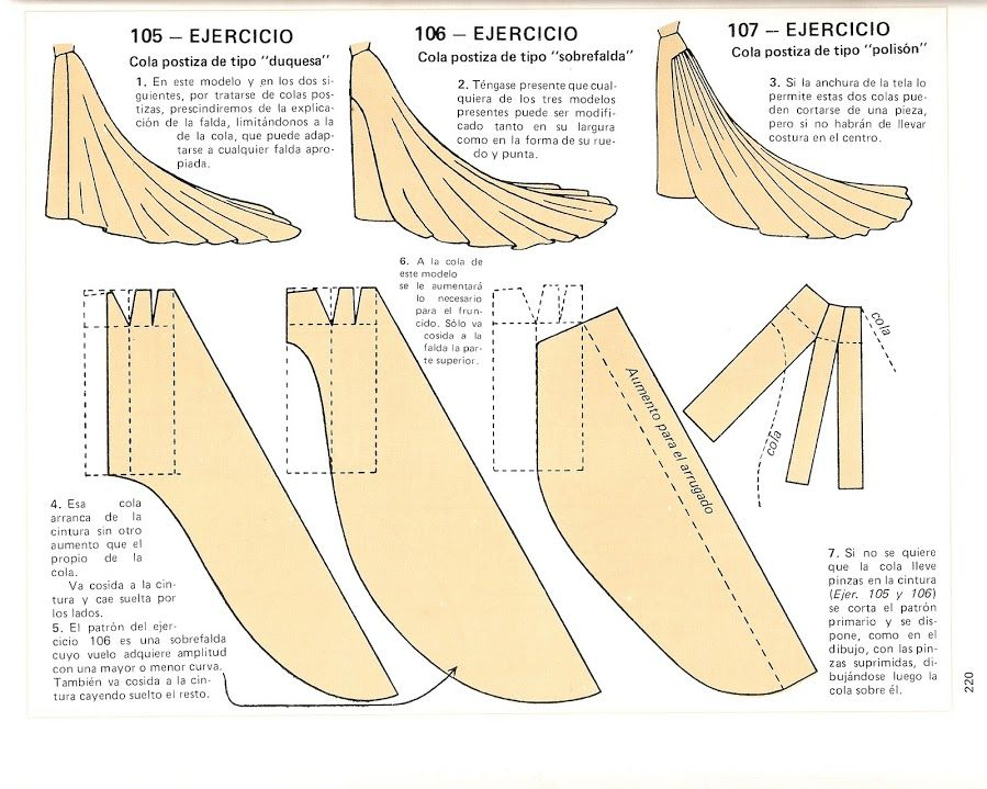 Skirt Train Pattern Making Construction Model Trains Diy