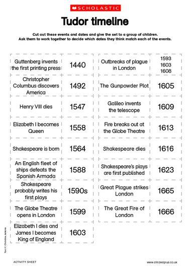 Tudor timeline worksheet FREE | English Lessons | Pinterest ...