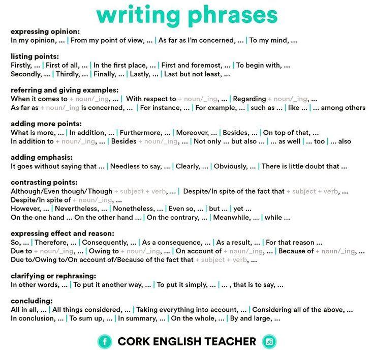 Forum | ________ English Grammar | Fluent LandCommon Writing Phrases in English | Fluent Land