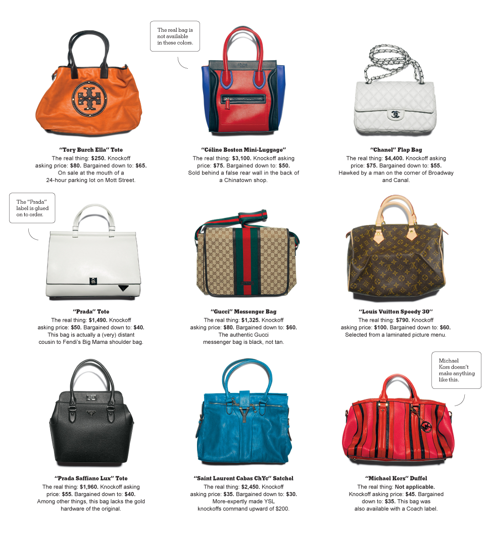 A Sampling of Counterfeit Purses on Canal Street NYTimes