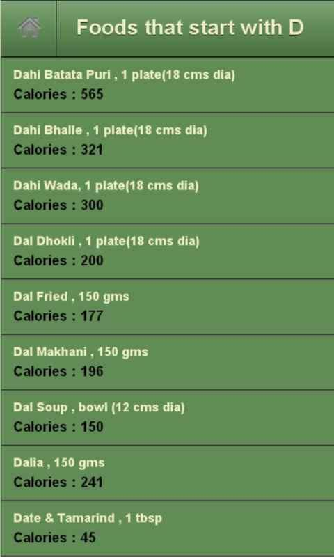 Indian Food Calorie Counter Biography Sourcegoogle The