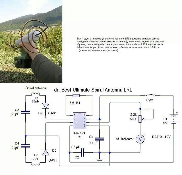 Spiral antenna metal detector