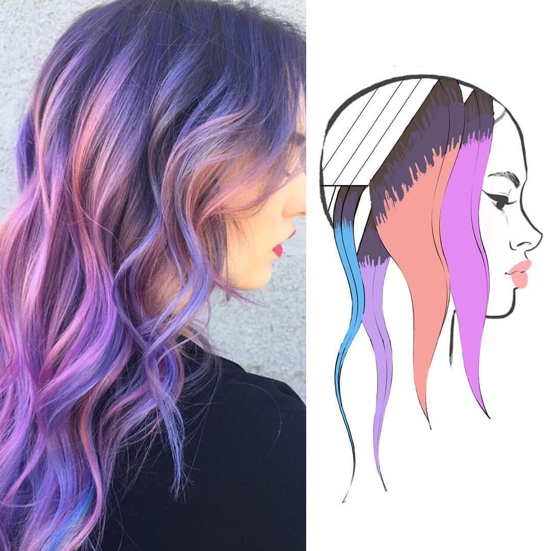 Pin By Aliya Bondareva On Hair