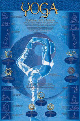 Holistic Healing, Yoga