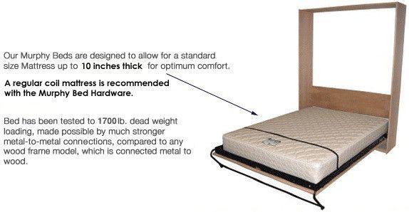 DIY Vertical Supreme Steel Frame & Mechanism Kits | Murphy bed, Wall ...