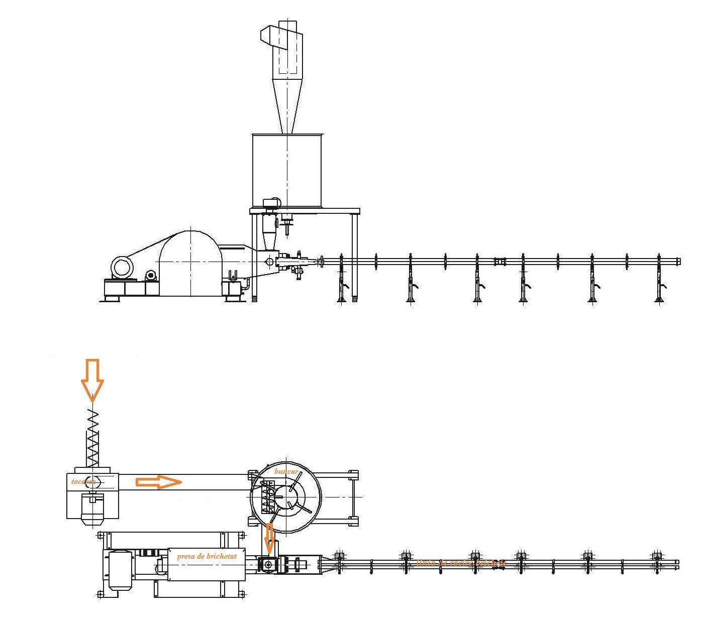 Linie brichetat brichete 150-200 kg/ora din paie si resturi vegetale   Anunturi Muntenia