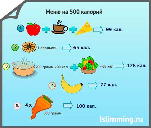Fogyni napi 500 kalóriával?