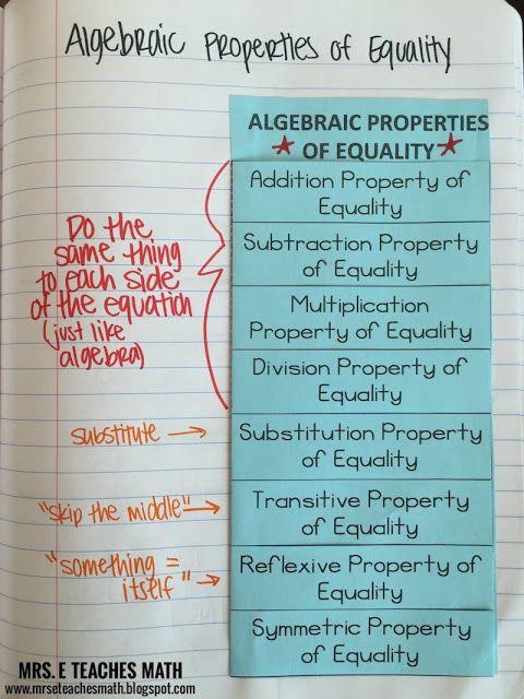 Algebraic Properties Of Equality Interactive Notebook Page Algebraic Properties Math Properties Math Interactive Notebook