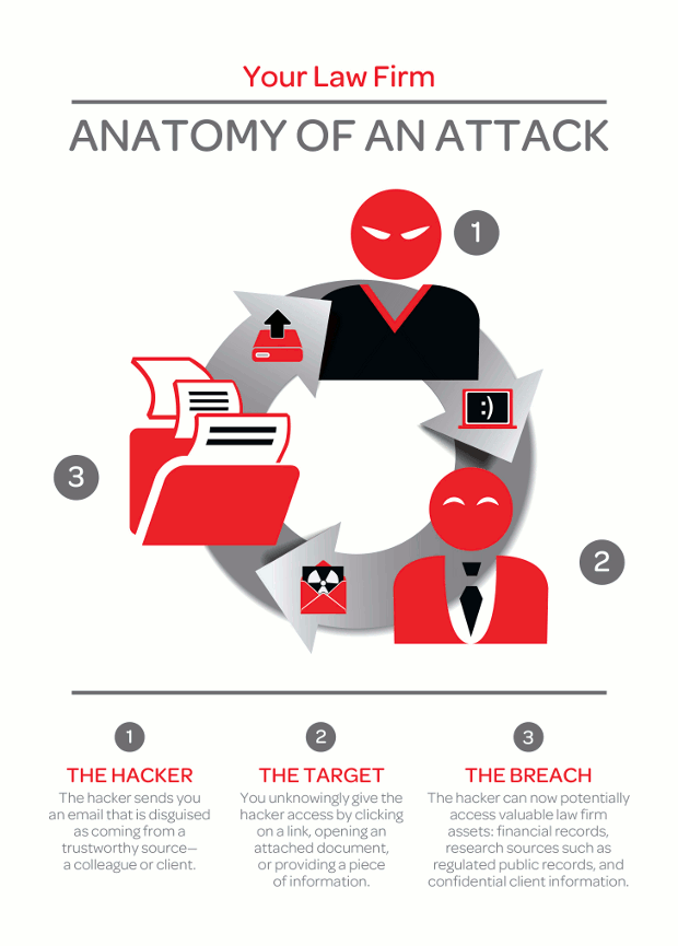 Keylogger #keylogging #cyberwealth #cyber security #scams #hackers ...