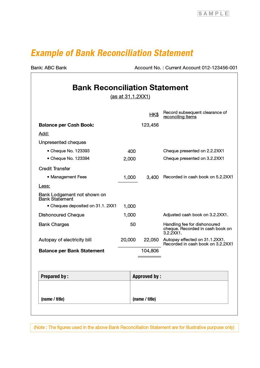 Pin On Bank Statement Templates