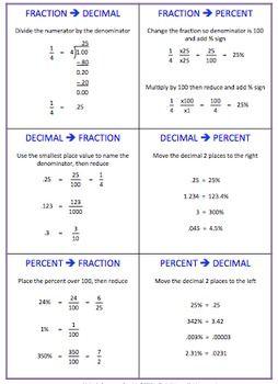 Fraction decimal percent conversion cheat sheet and or foldable math to the core teacherspayteachers also mathematics chart for th grade pinterest rh