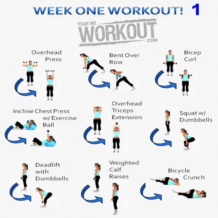Week One Workout Plan 1 - Healthy Fitness Full Body Training Abs - FITNESS HASHTAG One Workout Plan 1 - Healthy Fitness Full Body Training Abs - FITNESS HASHTAG