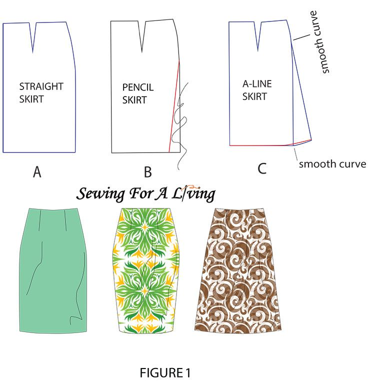Clothing design how to make any skirt sewing blogs