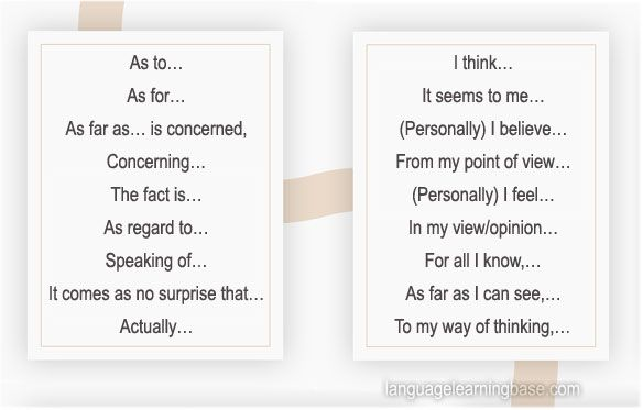 Perfect Ways to Start/Maintain a Conversation in English