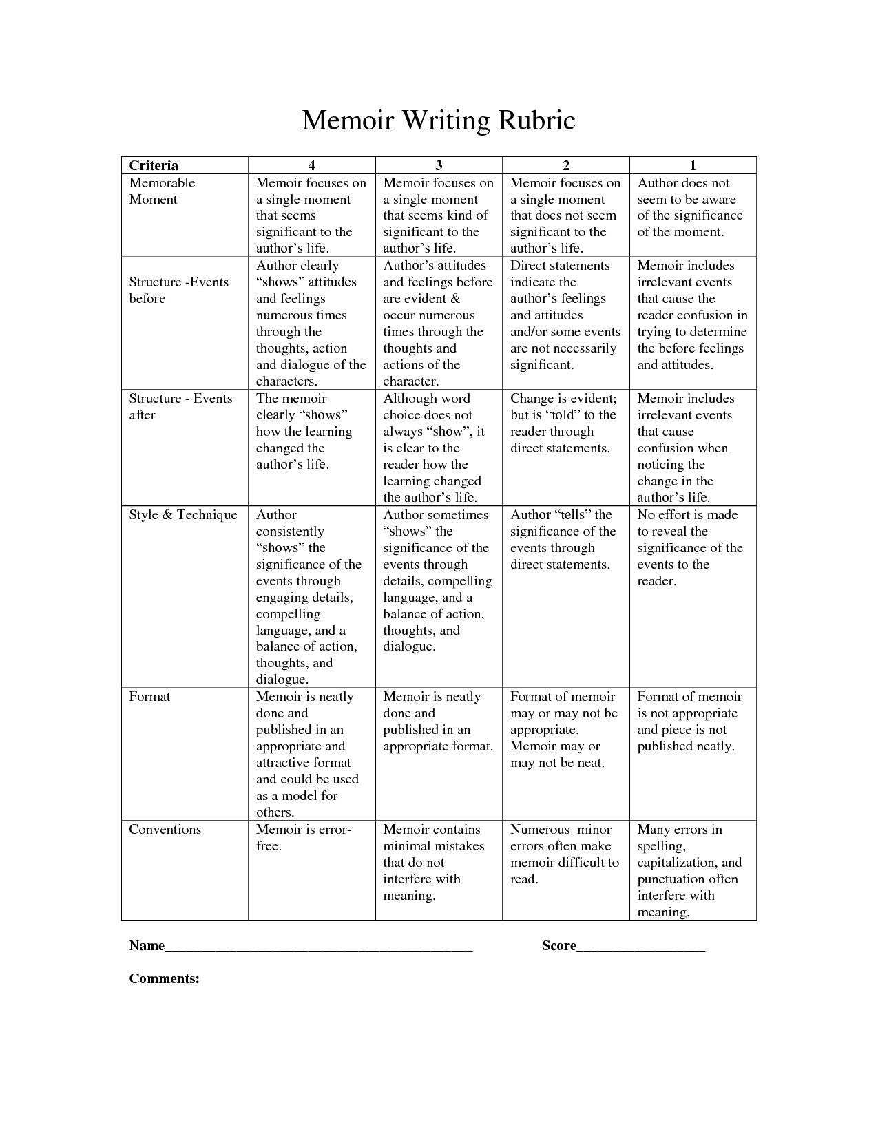memoir writing rubric doc grade memoirs memoir writing rubric doc