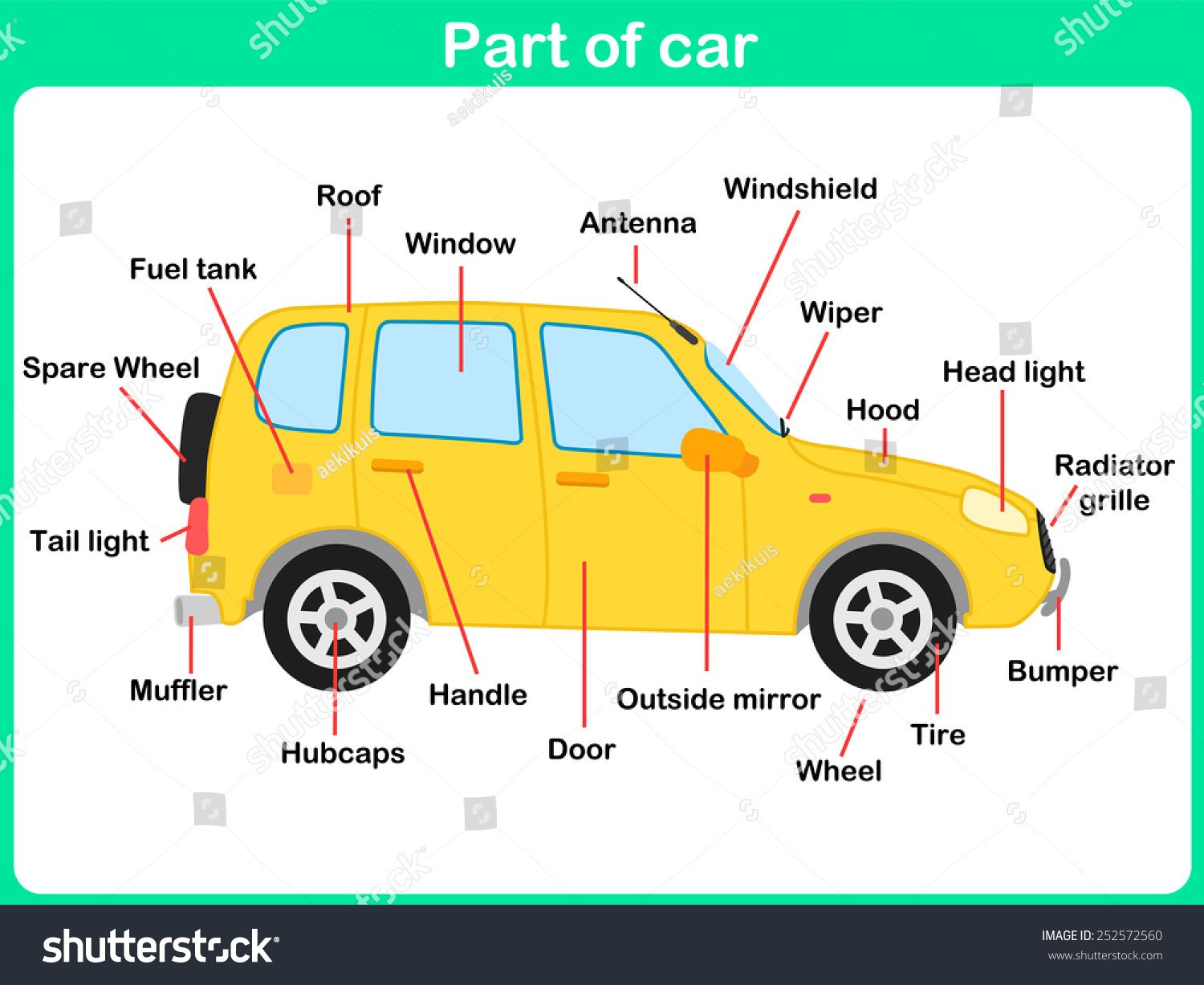 Leaning Parts Of Car For Kids