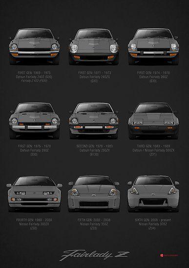 History Datsun Nissan Fairlady Z V2 Specs Poster By M Arts Nissan Z Cars Datsun Car Datsun