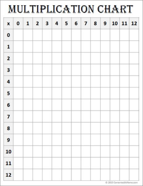 Free Math Printable Blank Multiplication Chart (0-12) Math