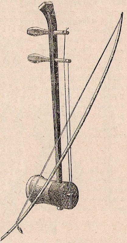 Historia del violín | Deviolines