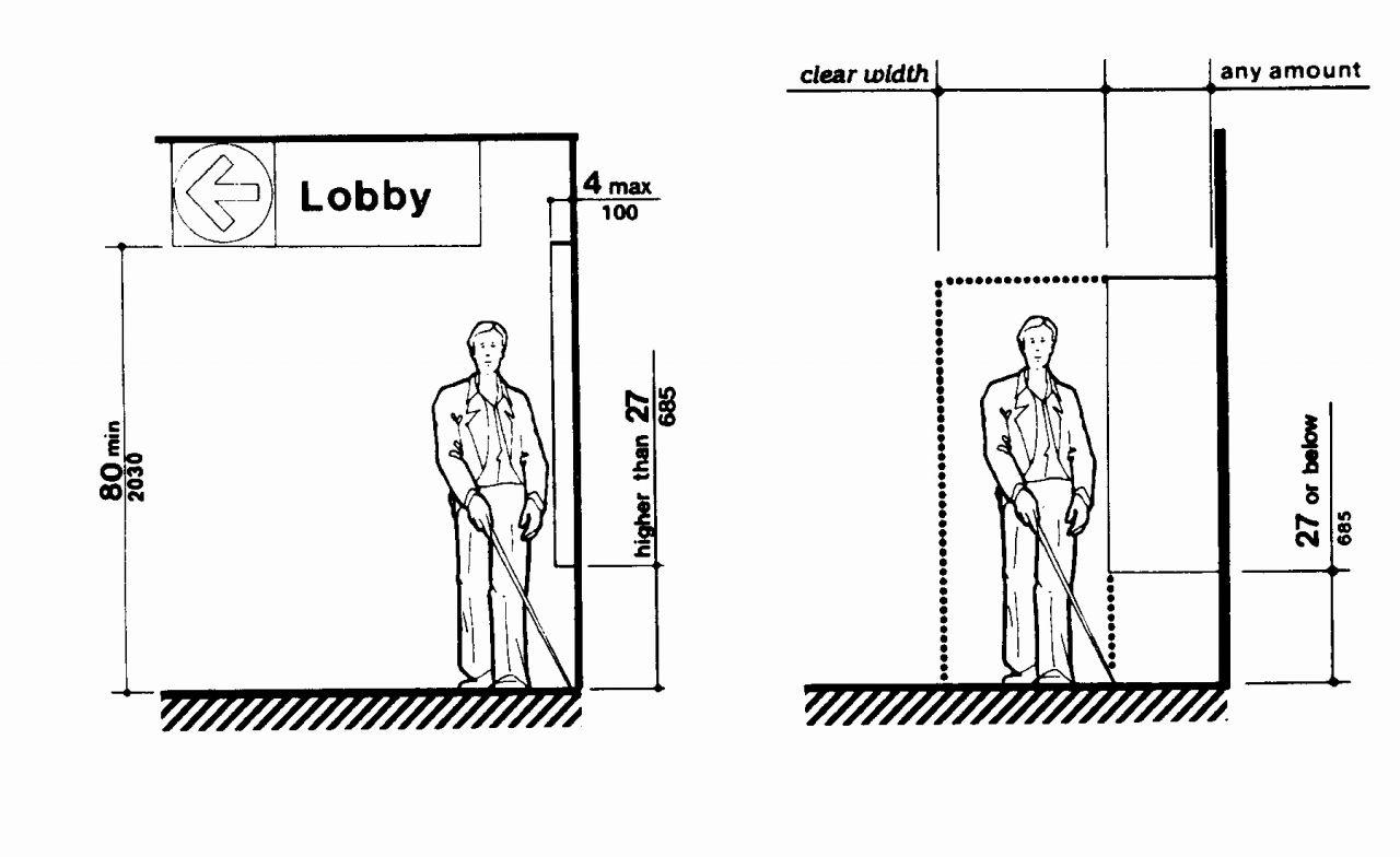 99 Ada Bathroom Grab Bar Guidelines Check more at https