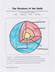 The Structure of the Earth/ Volcano Worksheet - Free Printable ...