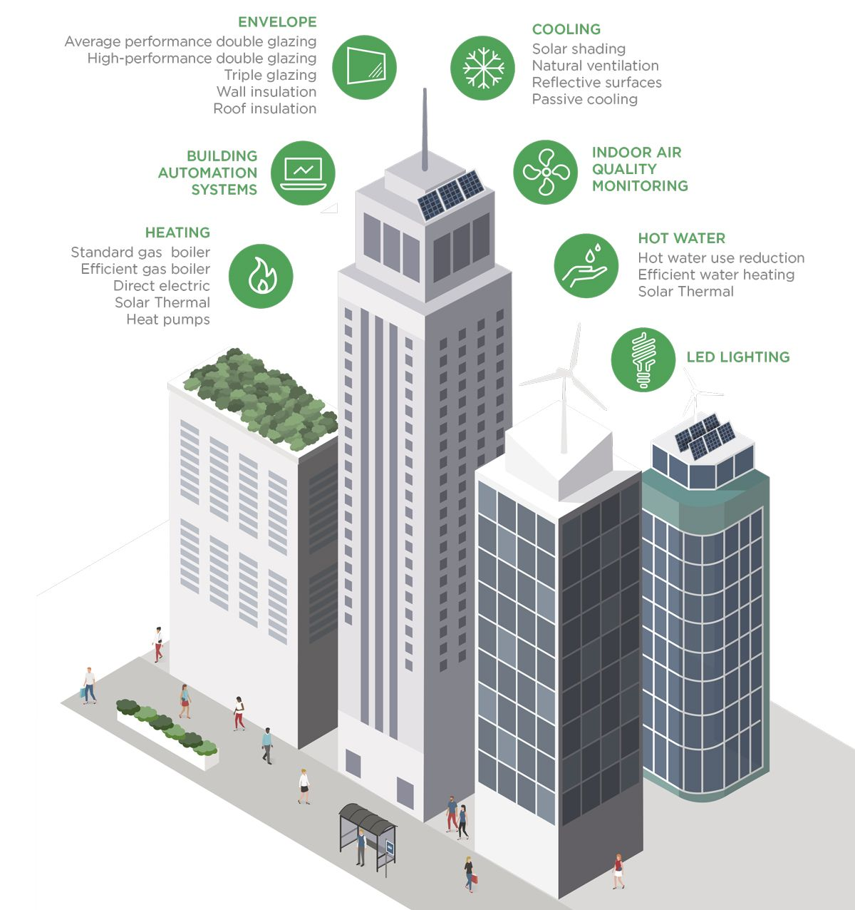 Ecosystem Infographic With Images Willis Tower Ecosystems